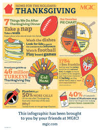 6 thanksgiving facts infographic
