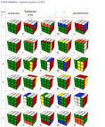 Ten InW RubikS Blog