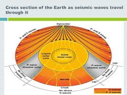 what type of seismic waves travel through earth images The earth 39 s interior jpg