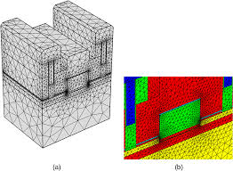 electrical control simulation of near infrared emission in soi