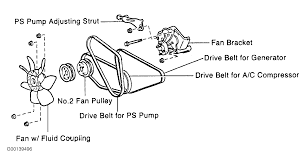97 lexus lx450 ac compressor 1996 lexus lx 450 serpentine belt routing and timing belt diagrams