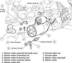 2003 ford ranger starter starter diagram ford f150 1997 2003 ford