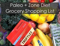 22 best nutrition images on pinterest food the zone diet and