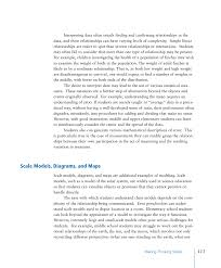 6 making thinking visible modeling and representation ready