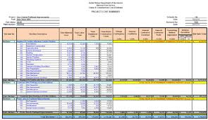 Cost Estimation Template by W9 Mfo Benchmark Of Company Cost Estimating Template Against Nps