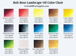 bob ross oil painting tips are great little reminders how to paint