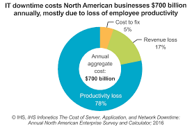 small to medium business it solutions unified networking solutions