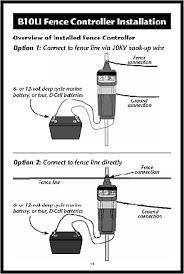 battery operated 10 mile electric fence charger zareba b10li