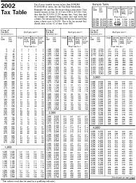 1040a Tax Table Your Federal Income Tax
