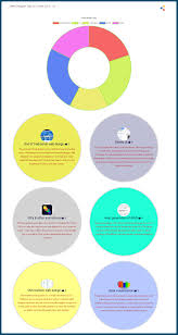 infographics and list maker ilist pro by quantumcloud codecanyon