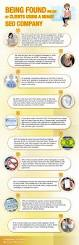 How To Start A Business Email by 33 Best Infographics Images On Pinterest Infographics Kansas