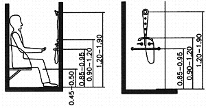 Shower Faucet Height Installation Accessibility Design Manual 2 Architechture 10 Rest Rooms