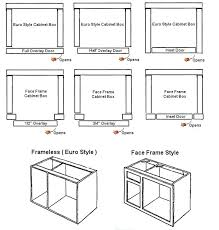 build your own kitchen cabinets free plans cabinet box construction materials for kitchen cabinets best