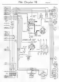 free auto wiring diagram 1970 plymouth belvedere gtx road runner