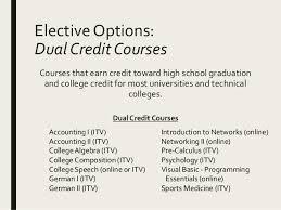 online speech class for high school credit junior class registration