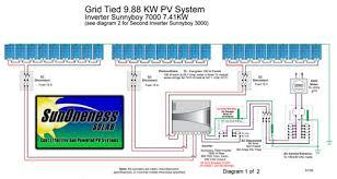 pv system design sunoneness solar boulder