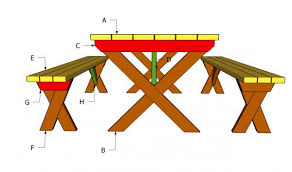 Plans For Building A Picnic Table by Picnic Table Bench Plans Myoutdoorplans Free Woodworking Plans