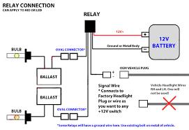 2002 dodge ram 2500 headlight wiring diagram wiring diagram and on
