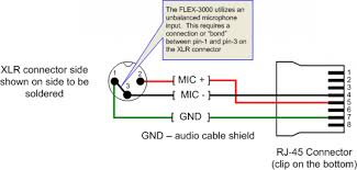 microphone xlr wiring diagram diagram wiring diagrams for diy