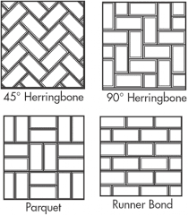 Patterns For Patio Pavers by Paver Installation Patterns Parsons Rocks