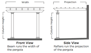 White Vinyl Pergola Kits by Low Maintenance Engineered Pergola Kits By Trex