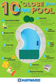 Best Way To Clean Walls by Best 20 Pool Cleaning Tips Ideas On Pinterest Swimming Pool