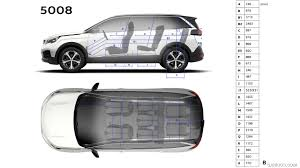 Peugeot 5008 Dimensions | 2017 peugeot 5008 dimensions hd wallpaper 28