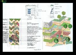 Houston Landscape Design by Landscape Designs By Our Licensed Landscape Architect 5