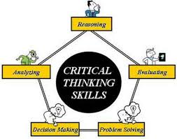 Critical Thinking Lessons   TED Ed Curation  as a Pedagogical Tool To Embolden Critical Thinking in Education   Medical Education Canada