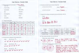 periodic table basics answer key premium periodic table basics worksheet answers premium worksheet