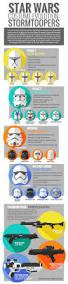 halloween costumes stormtrooper star wars costume evolution stormtroopers infographic u2014 geektyrant