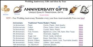 traditional 10th anniversary gift lovely 34th wedding anniversary traditional gift wedding gifts