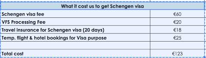 spain schengen visa in 7 days updated 2017