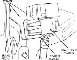 brake light wiring diagram u2013 how brake light wiring works