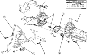 jeep transmission wiring harness jeep wiring diagram instructions