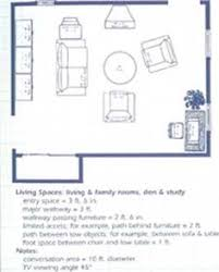 Drawing A Floor Plan Decorology Free Printable Room Planner From The Nest
