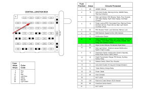 fuse box diagram ford e 450 fuse wiring diagrams instruction