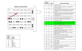obd ii 2002 denali fuse box diagram diagram wiring diagrams for