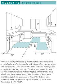Commercial Kitchen Lighting Requirements Accessible Handicapped Kitchen Design Layout Specifications
