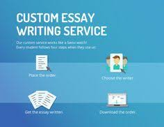 academic essay writing services are an investment for the future