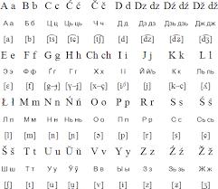 belarusian language alphabet and pronunciation