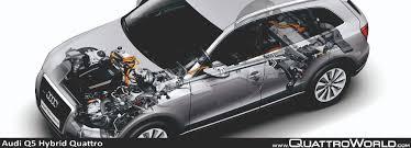 Audi Q5 Hybrid Used - audi q5 hybrid quattro quattroworld