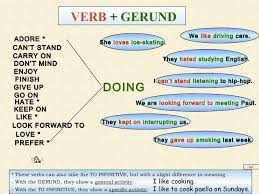 verb pattern of like verb patterns in english