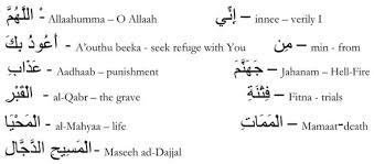 Seeking Where The Things Are Seeking Refuge From Four Things Before The Dua In Tashahud Word