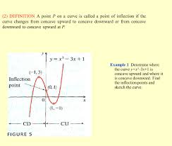 the mean value theorem and curve sketching ppt video online download