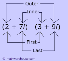 how to multiply complex numbers these binomials can be multiplied