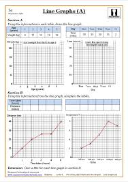 frequency polygon worksheet ks3 and ks4 histograms worksheets