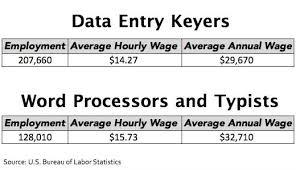 data entry resume sample u0026 writing guide rg