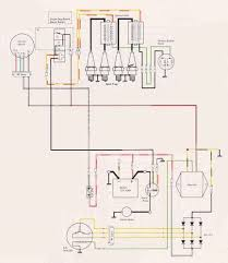 simple ironhead wiring diagram 1977 harley davidson sportster