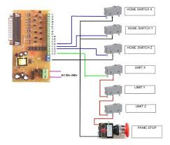 wiring home and limit switches